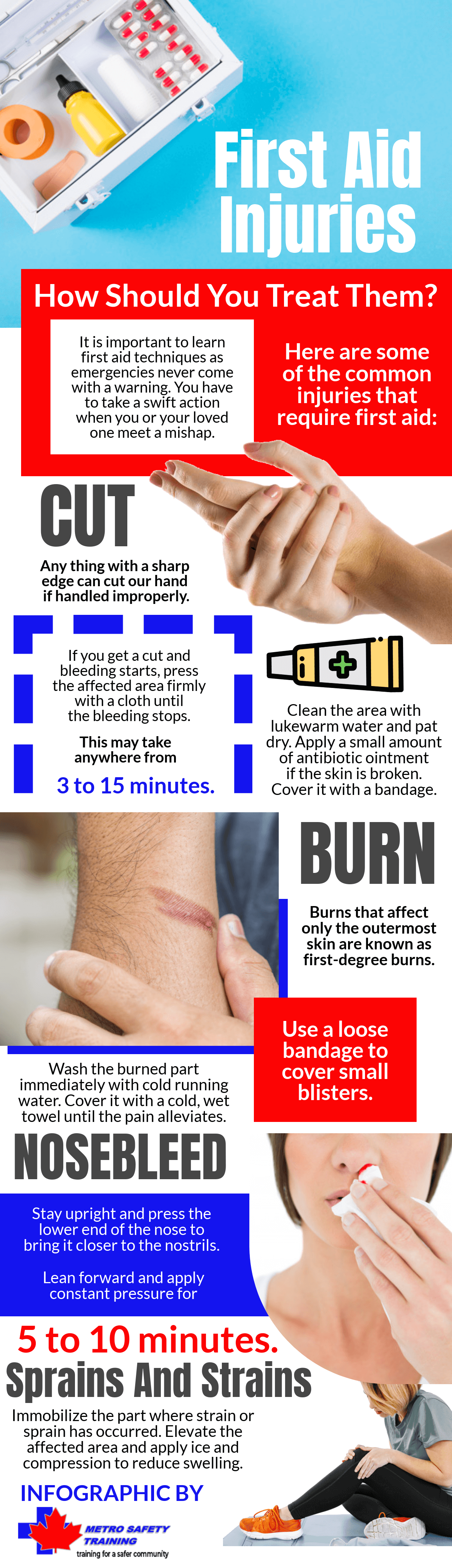 First Aid Injuries - How Should You Treat Them