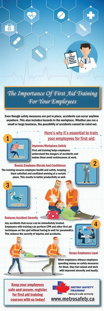 The Importance of First Aid Training For Your Employees