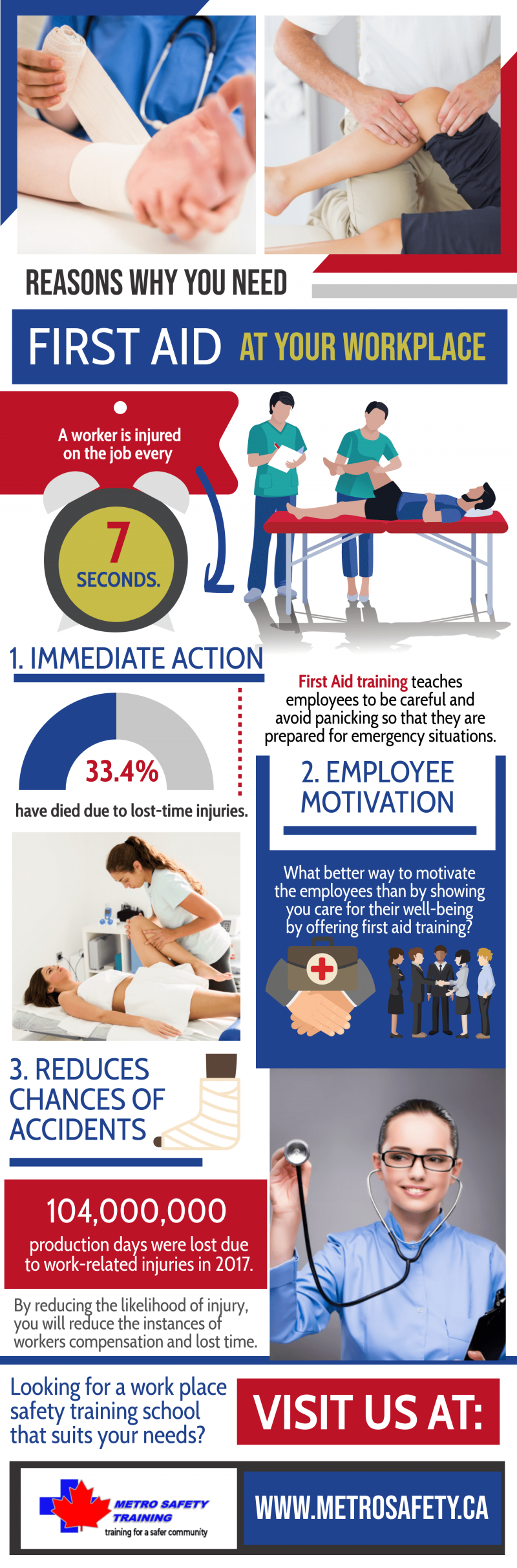 Reason Why You Need First Aid At Your Workplace