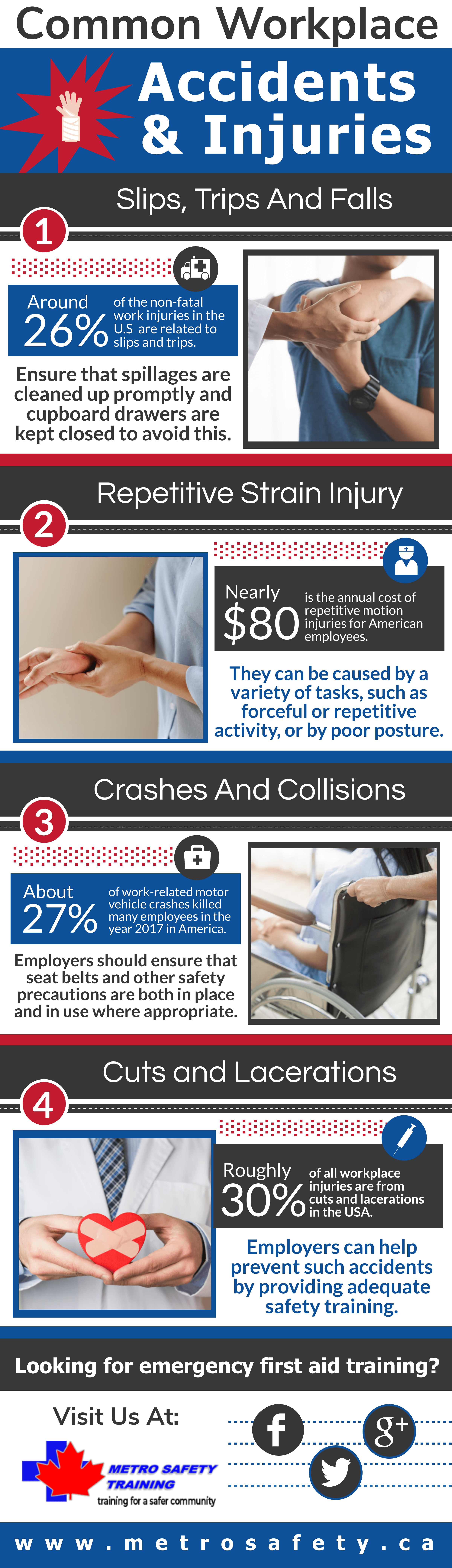Common-Workplacea-Accidents-and-injury