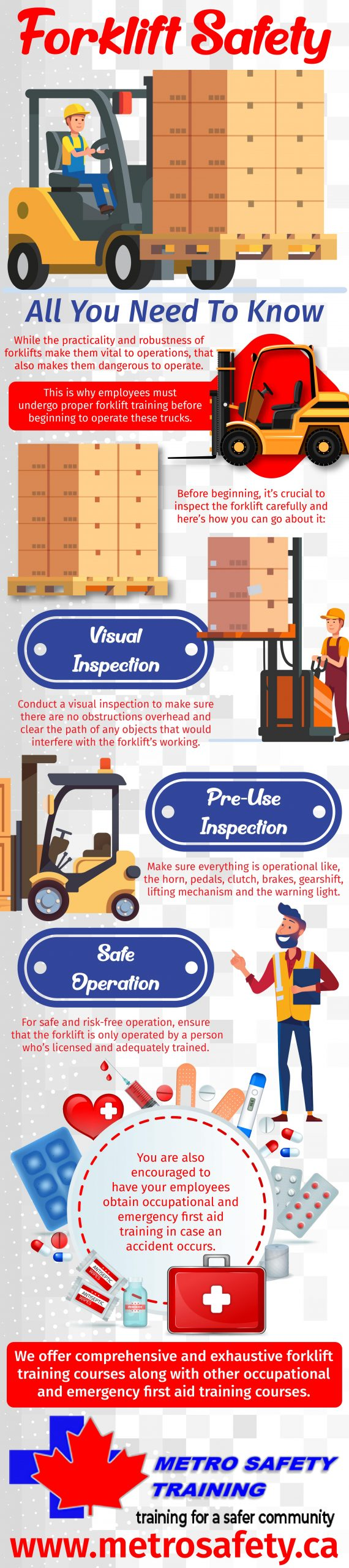 Forklift Training - All you need to know-min