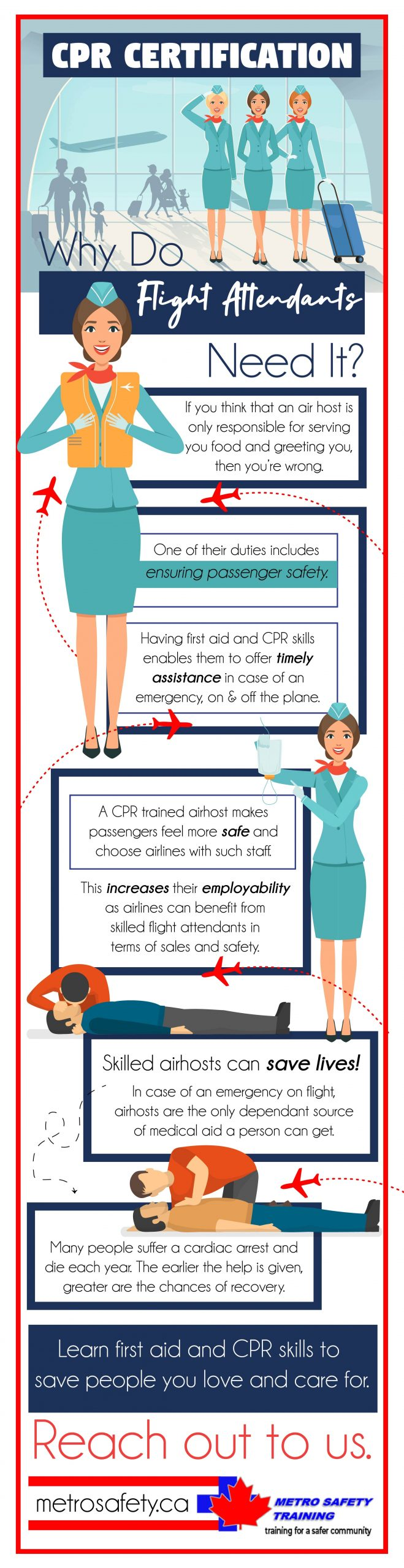 CPR-CERTIFICATION-FOR-FLIGHT-ATTENDENTS